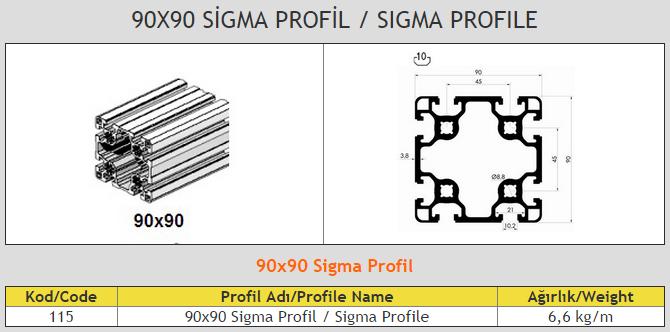 90x90 Sigma Profile