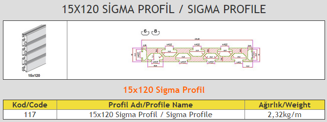 15x120 Sigma Profile