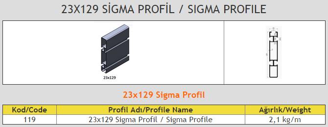 23x129 Sigma Profile