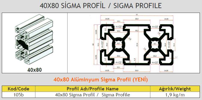 40x80 Sigma Profile