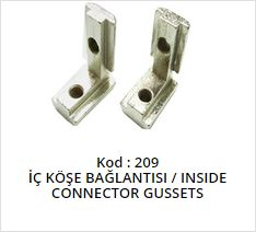 Inside Connector Gussets