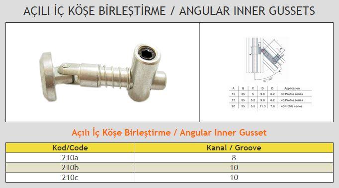 Angular Inner Gussets