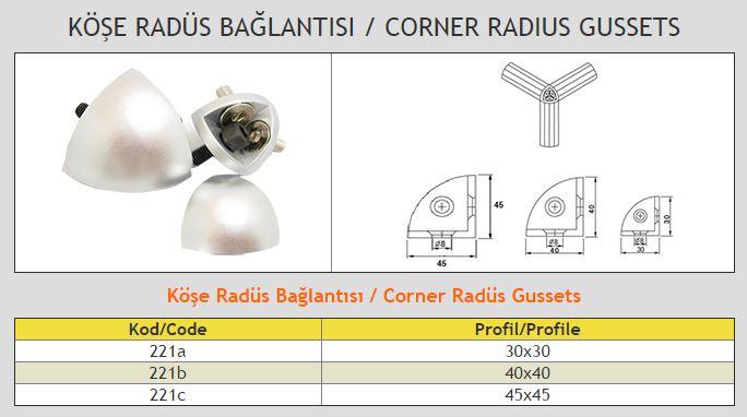 Corner Radius Gussets