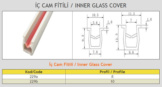 Inner Glass Cover