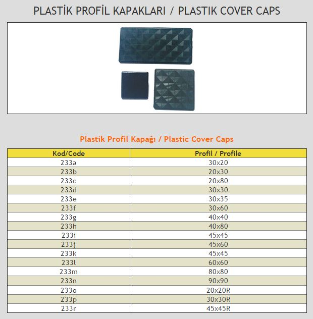 Plastic Cover Caps