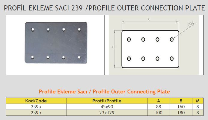 Profile Outer Connecting Plate